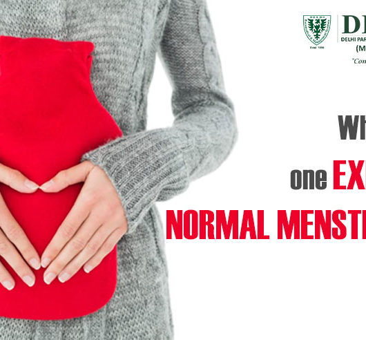 Normal Menstruation Cycle