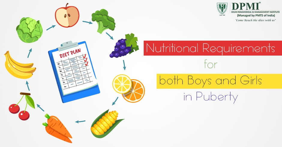 Nutrition requirements during puberty